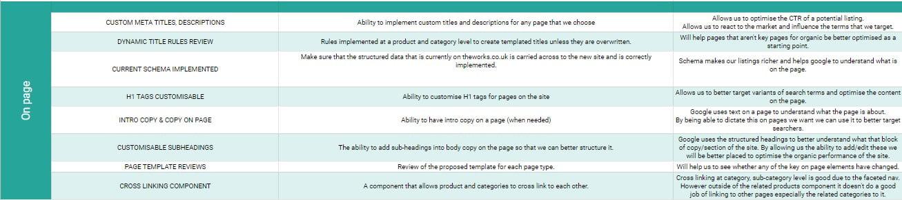 replatform-checklist-onpage