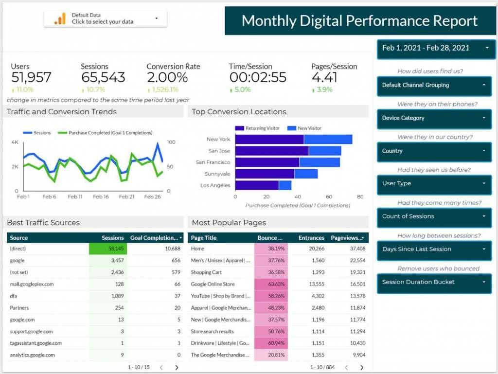 best google analytics data studio